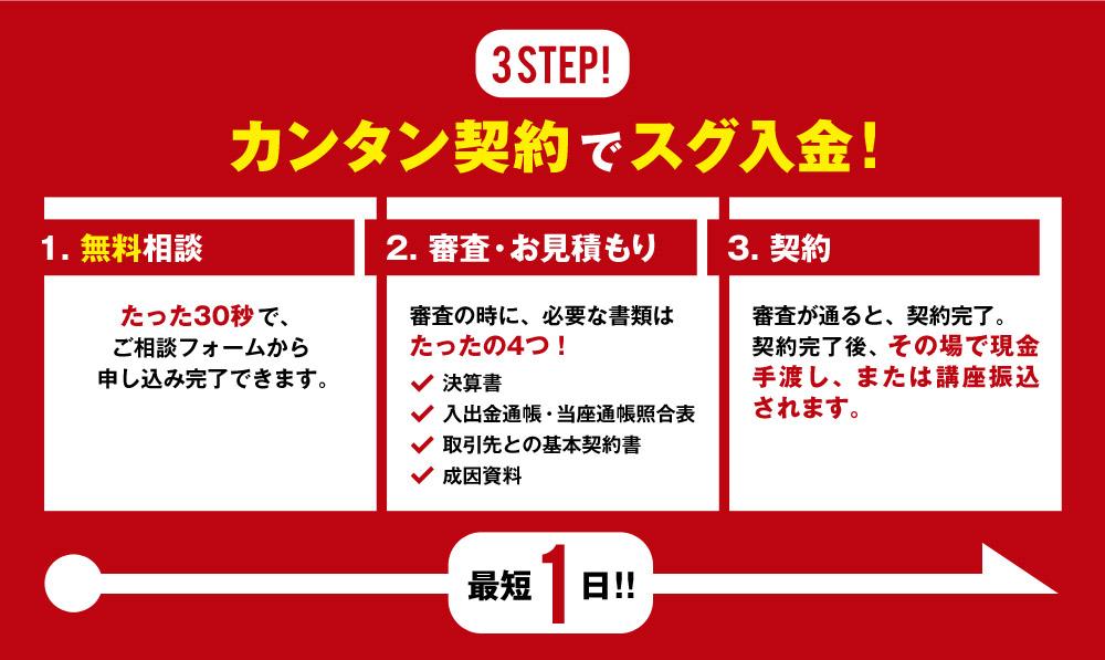 13-step3