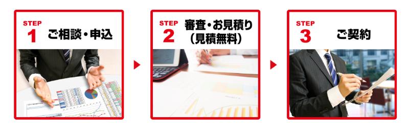 factoring-try-method